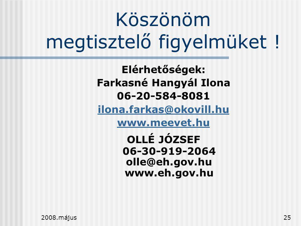 2008.május25 Köszönöm megtisztelő figyelmüket ! Elérhetőségek: Farkasné Hangyál Ilona 06-20-584-8081 ilona.farkas@okovill.hu www.meevet.hu OLLÉ JÓZSEF