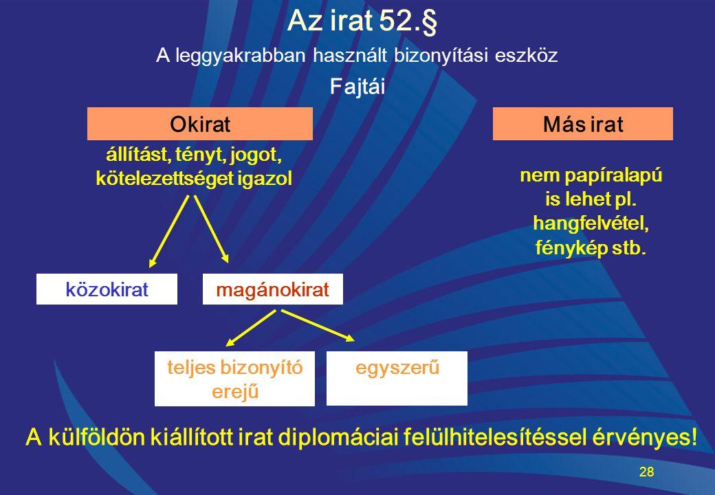 28 Az irat 52.§ A leggyakrabban használt bizonyítási eszköz Fajtái OkiratMás irat állítást, tényt, jogot, kötelezettséget igazol közokirat A külföldön