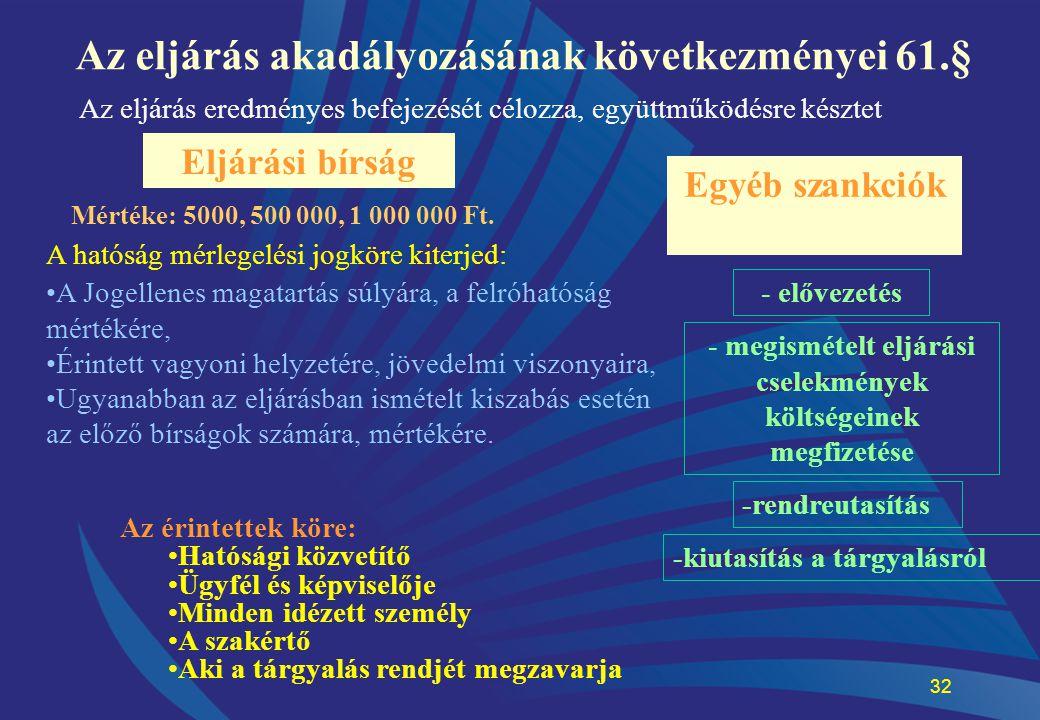 32 Az eljárás akadályozásának következményei 61.§ Az eljárás eredményes befejezését célozza, együttműködésre késztet Eljárási bírság Egyéb szankciók A