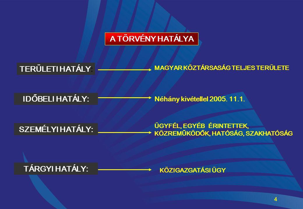 4 A TÖRVÉNY HATÁLYA TERÜLETI HATÁLY: IDŐBELI HATÁLY: SZEMÉLYI HATÁLY: TÁRGYI HATÁLY: MAGYAR KÖZTÁRSASÁG TELJES TERÜLETE Néhány kivétellel 2005. 11.1.