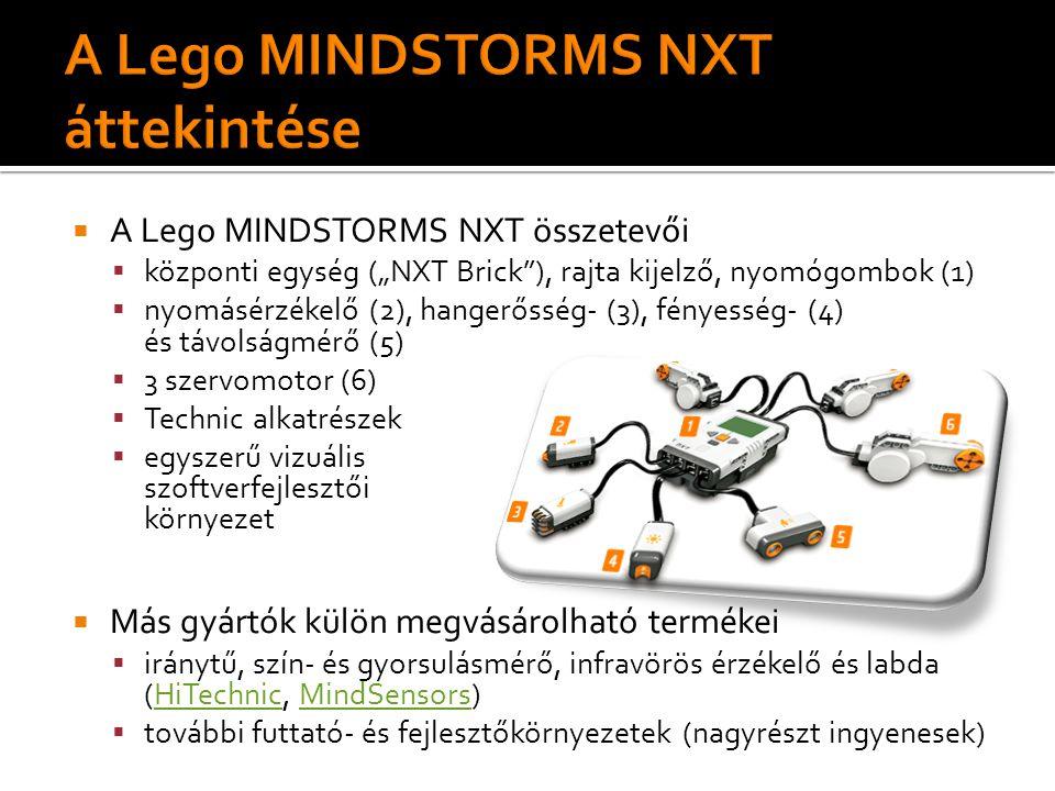 """ A Lego MINDSTORMS NXT összetevői  központi egység (""""NXT Brick ), rajta kijelző, nyomógombok (1)  nyomásérzékelő (2), hangerősség- (3), fényesség- (4) és távolságmérő (5)  3 szervomotor (6)  Technic alkatrészek  egyszerű vizuális szoftverfejlesztői környezet  Más gyártók külön megvásárolható termékei  iránytű, szín- és gyorsulásmérő, infravörös érzékelő és labda (HiTechnic, MindSensors)HiTechnicMindSensors  további futtató- és fejlesztőkörnyezetek (nagyrészt ingyenesek)"""