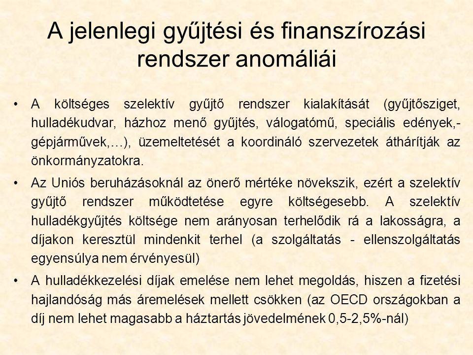 A jelenlegi gyűjtési és finanszírozási rendszer anomáliái •A költséges szelektív gyűjtő rendszer kialakítását (gyűjtősziget, hulladékudvar, házhoz men