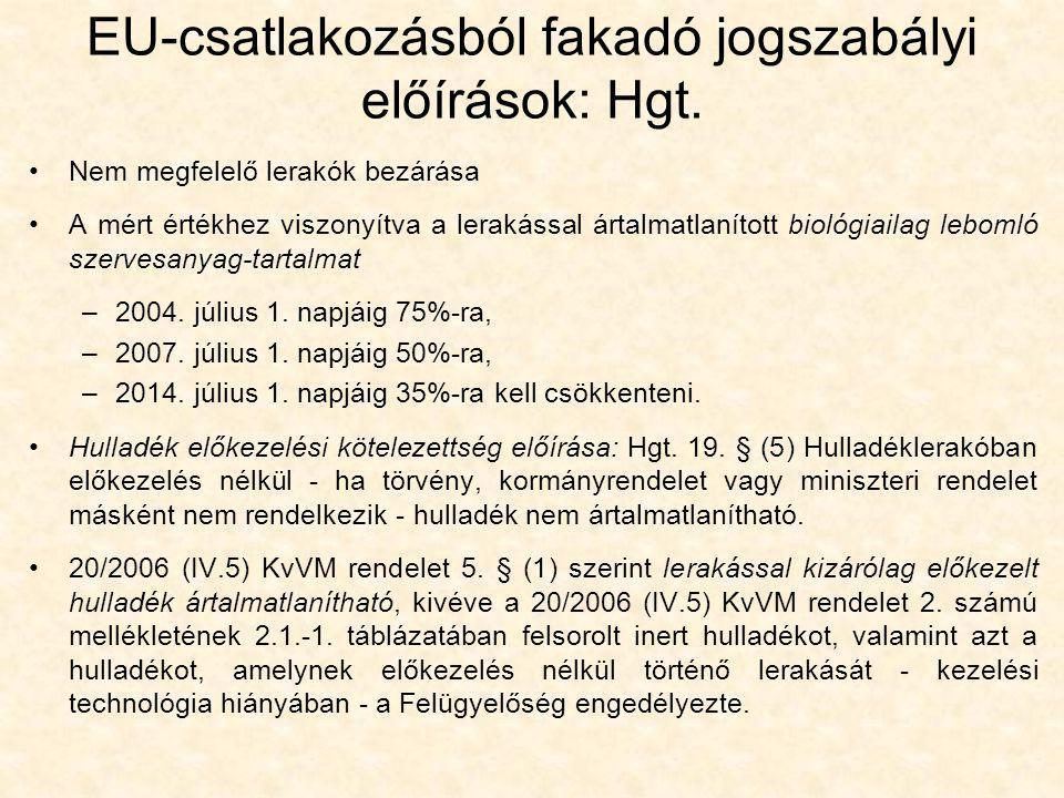 •Nem megfelelő lerakók bezárása •A mért értékhez viszonyítva a lerakással ártalmatlanított biológiailag lebomló szervesanyag-tartalmat –2004. július 1