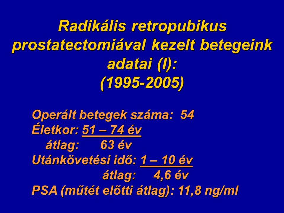 Radikális retropubikus prostatectomiával kezelt betegeink adatai (I): (1995-2005) Operált betegek száma: 54 Életkor: 51 – 74 év átlag: 63 év átlag: 63 év Utánkövetési idő: 1 – 10 év átlag: 4,6 év átlag: 4,6 év PSA (műtét előtti átlag): 11,8 ng/ml
