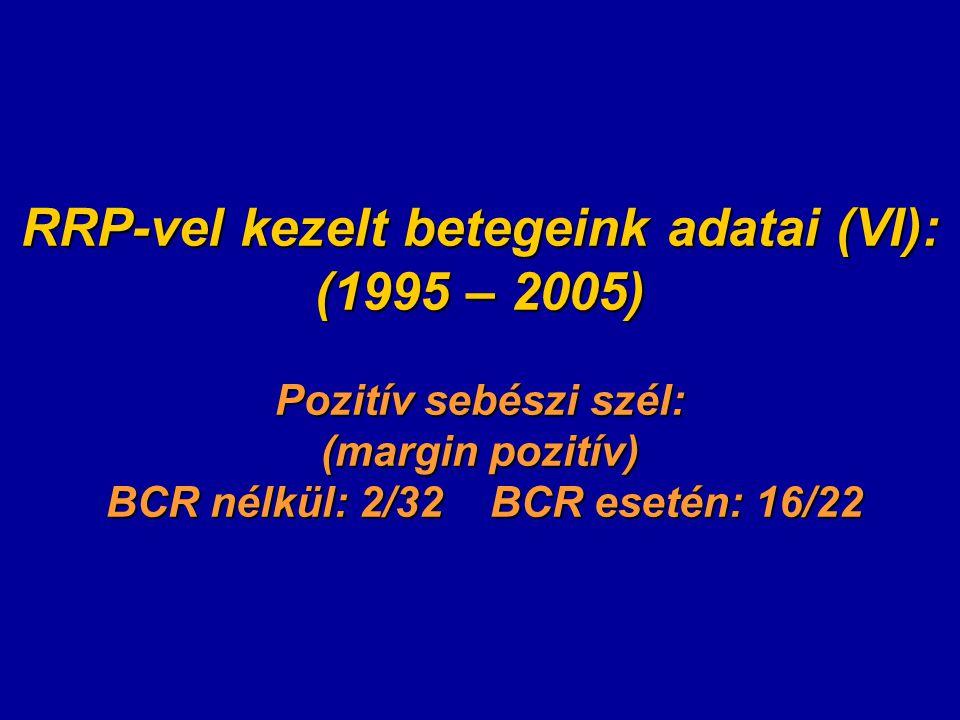 RRP-vel kezelt betegeink adatai (VI): (1995 – 2005) Pozitív sebészi szél: (margin pozitív) BCR nélkül: 2/32BCR esetén: 16/22
