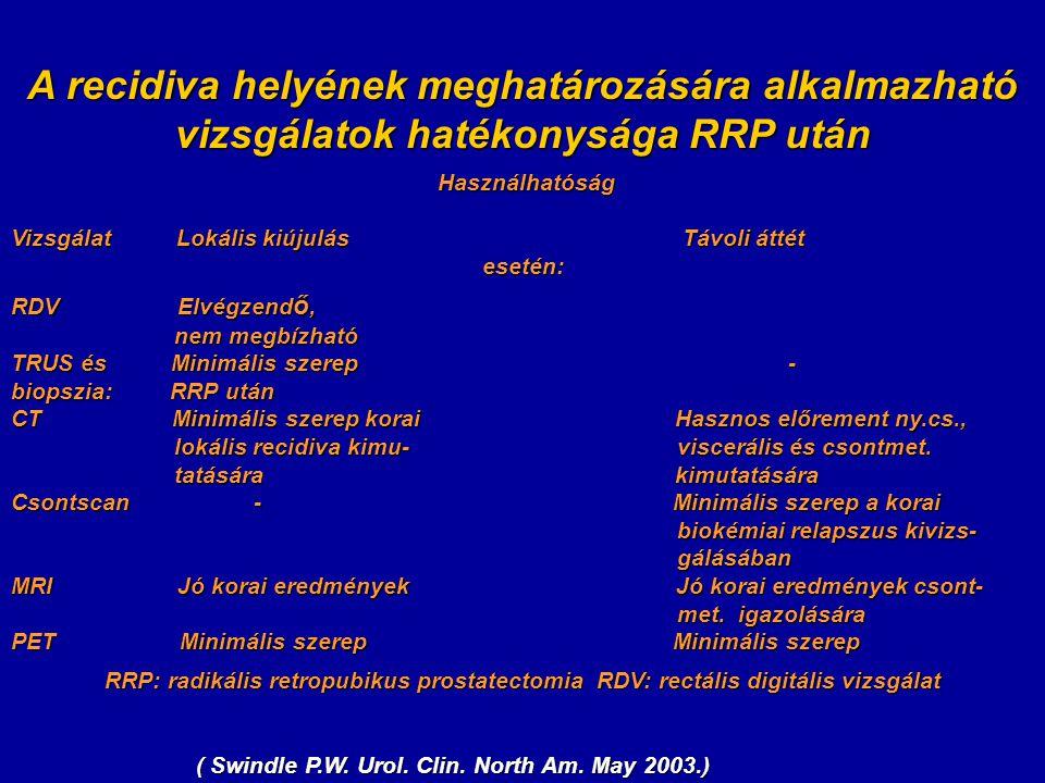 A recidiva helyének meghatározására alkalmazható vizsgálatok hatékonysága RRP után Használhatóság Használhatóság Vizsgálat Lokális kiújulás Távoli áttét esetén: RDV Elvégzend ő, nem megbízható nem megbízható TRUS és Minimális szerep - biopszia: RRP után CT Minimális szerep korai Hasznos előrement ny.cs., lokális recidiva kimu- viscerális és csontmet.