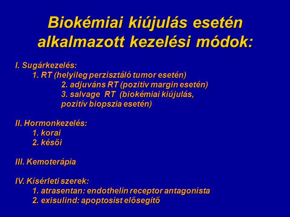 Biokémiai kiújulás esetén alkalmazott kezelési módok: I.