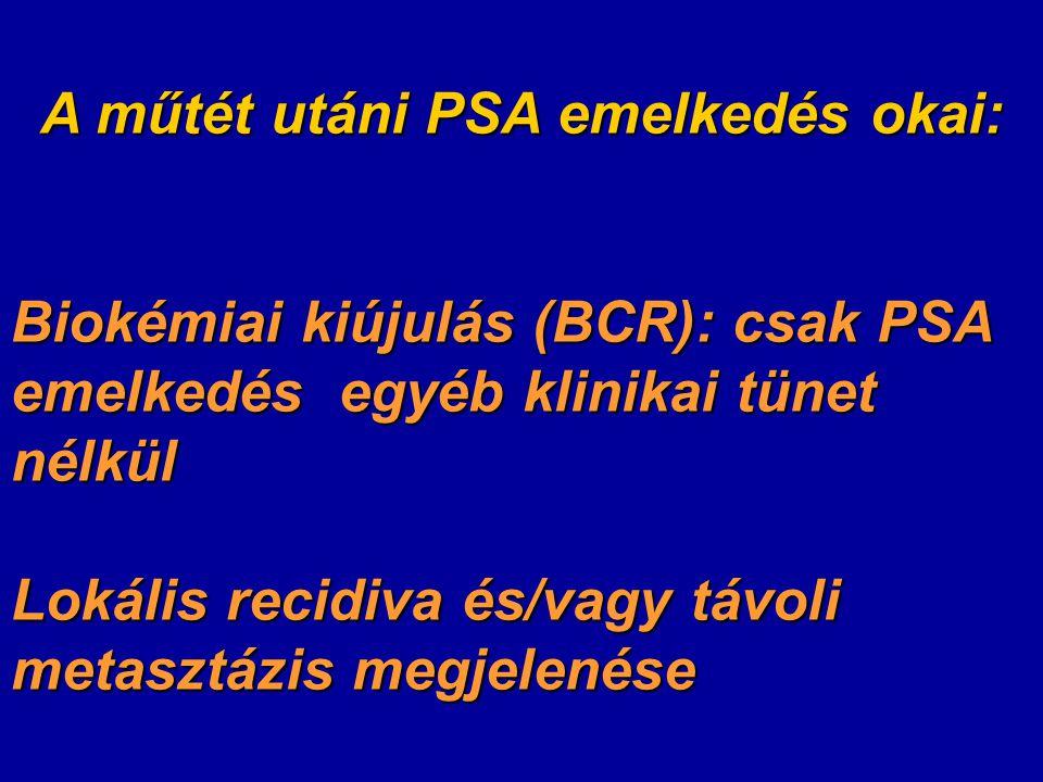 A műtét utáni PSA emelkedés okai: Biokémiai kiújulás (BCR): csak PSA emelkedés egyéb klinikai tünet nélkül Lokális recidiva és/vagy távoli metasztázis megjelenése