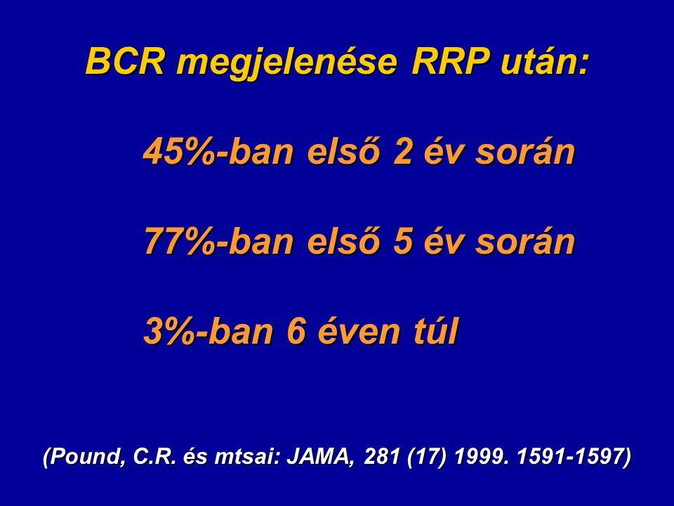 BCR megjelenése RRP után: 45%-ban első 2 év során 77%-ban első 5 év során 3%-ban 6 éven túl (Pound, C.R.