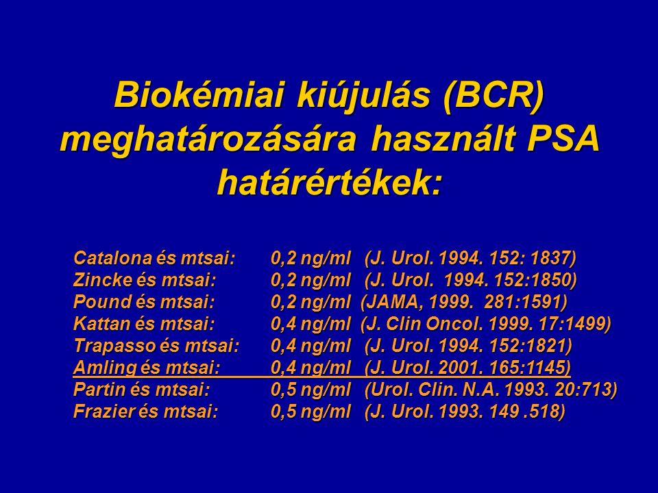 Biokémiai kiújulás (BCR) meghatározására használt PSA határértékek: Catalona és mtsai:0,2 ng/ml (J.