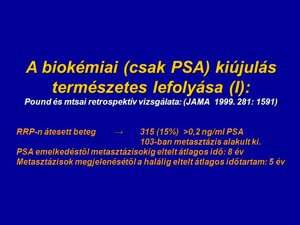 A biokémiai (csak PSA) kiújulás természetes lefolyása (I): Pound és mtsai retrospektív vizsgálata: (JAMA 1999.