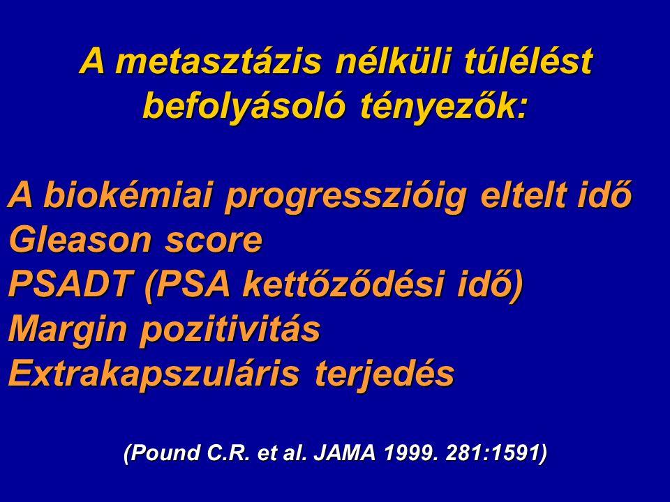 A metasztázis nélküli túlélést befolyásoló tényezők: A biokémiai progresszióig eltelt idő Gleason score PSADT (PSA kettőződési idő) Margin pozitivitás Extrakapszuláris terjedés (Pound C.R.