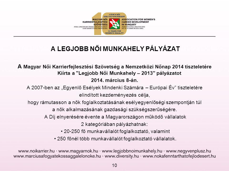 A LEGJOBB NŐI MUNKAHELY PÁLYÁZAT A Magyar Női Karrierfejlesztési Szövetség a Nemzetközi Nőnap 2014 tiszteletére Kiírta a