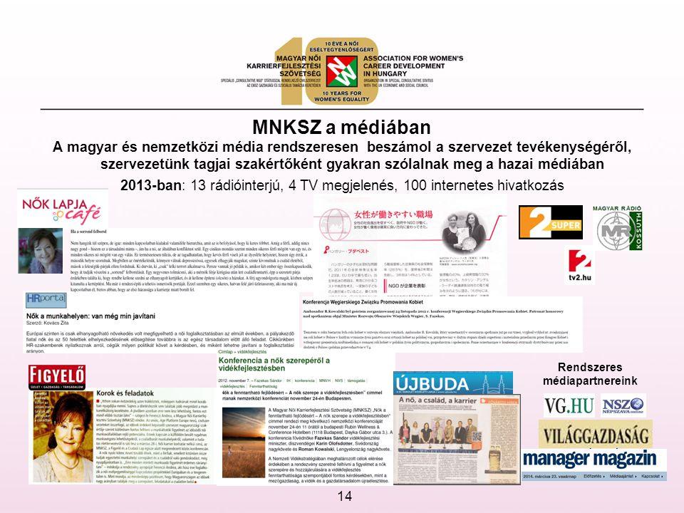14 MNKSZ a médiában A magyar és nemzetközi média rendszeresen beszámol a szervezet tevékenységéről, szervezetünk tagjai szakértőként gyakran szólalnak