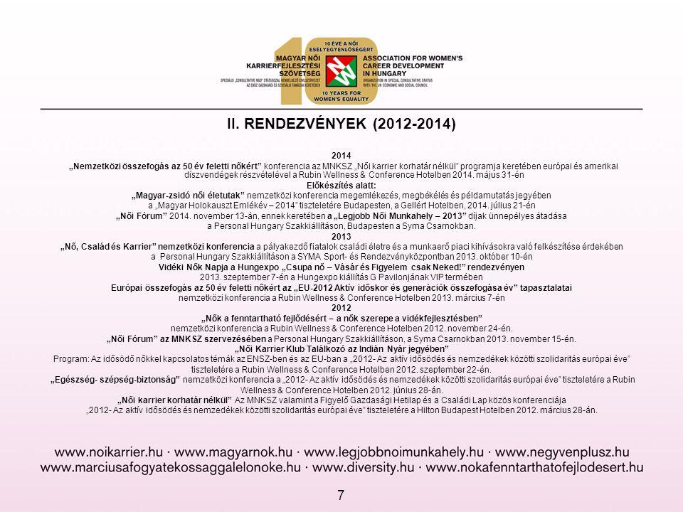"""II. RENDEZVÉNYEK (2012-2014) 2014 """"Nemzetközi összefogás az 50 év feletti nőkért"""" konferencia az MNKSZ """"Női karrier korhatár nélkül"""" programja keretéb"""