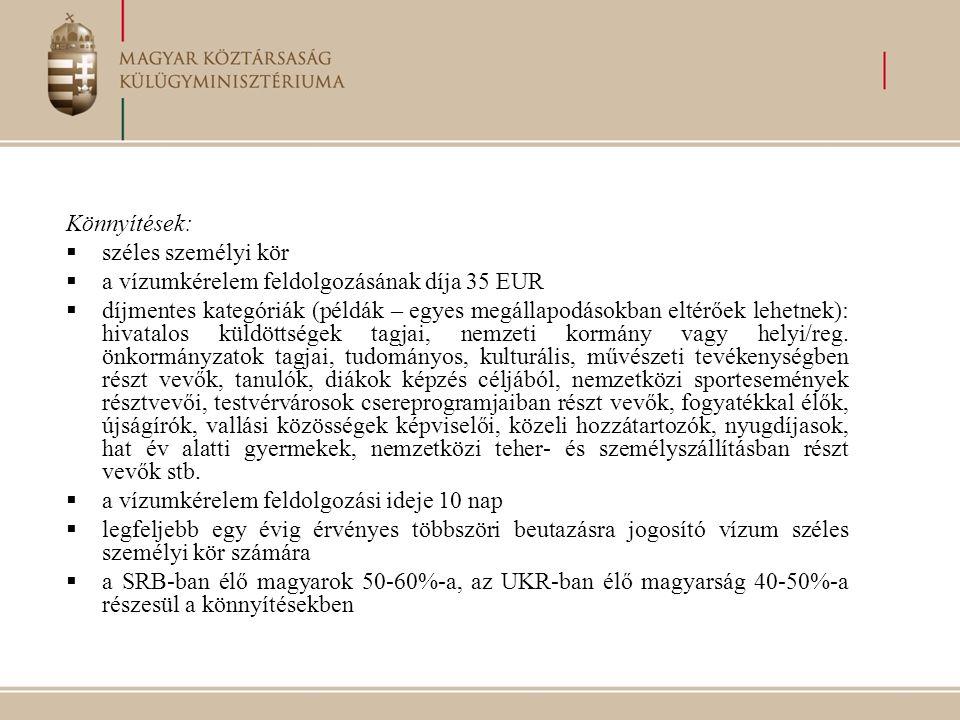 Könnyítések:  széles személyi kör  a vízumkérelem feldolgozásának díja 35 EUR  díjmentes kategóriák (példák – egyes megállapodásokban eltérőek lehe