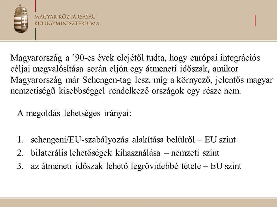 Magyarország a '90-es évek elejétől tudta, hogy európai integrációs céljai megvalósítása során eljön egy átmeneti időszak, amikor Magyarország már Sch