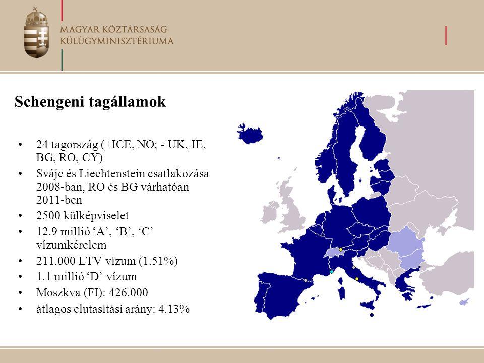 Schengeni tagállamok •24 tagország (+ICE, NO; - UK, IE, BG, RO, CY) •Svájc és Liechtenstein csatlakozása 2008-ban, RO és BG várhatóan 2011-ben •2500 k