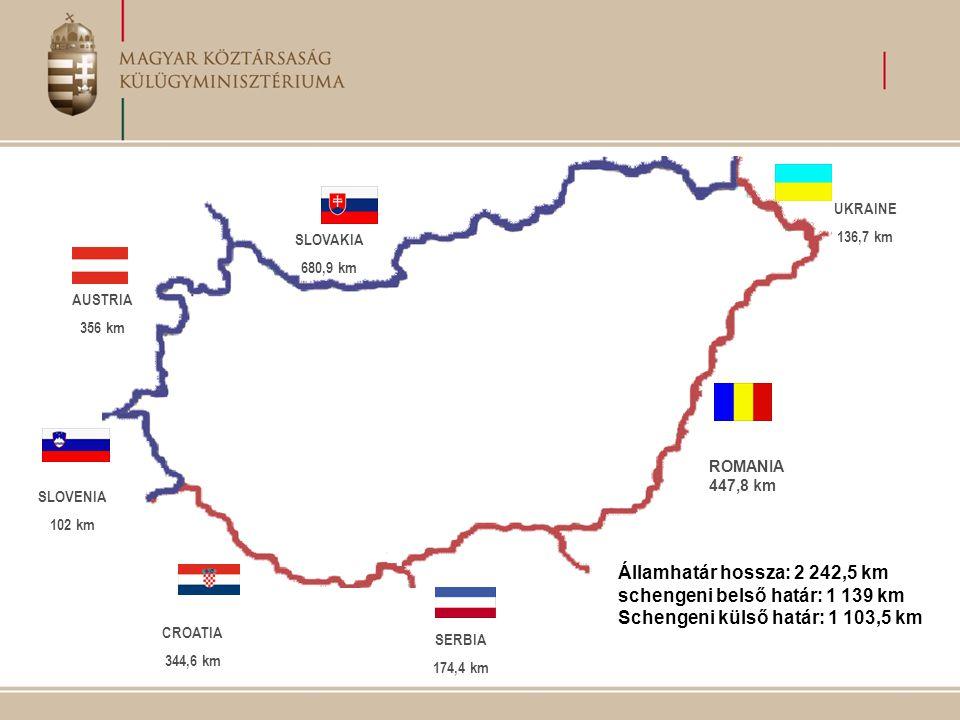 SLOVAKIA 680,9 km AUSTRIA 356 km SLOVENIA 102 km CROATIA 344,6 km SERBIA 174,4 km ROMANIA 447,8 km UKRAINE 136,7 km Államhatár hossza: 2 242,5 km sche