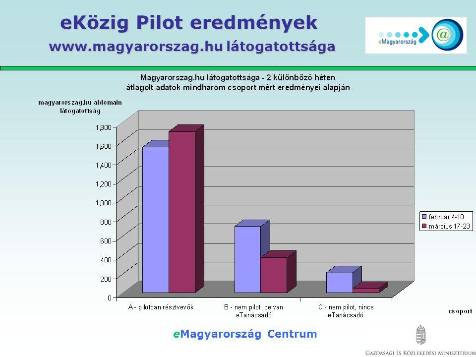 eMagyarország Centrum eKözig Pilot eredmények www.magyarorszag.hu látogatottsága