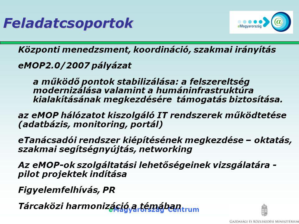 eMagyarország Centrum Feladatcsoportok Központi menedzsment, koordináció, szakmai irányítás eMOP2.0/2007 pályázat a működő pontok stabilizálása: a felszereltség modernizálása valamint a humáninfrastruktúra kialakításának megkezdésére támogatás biztosítása.