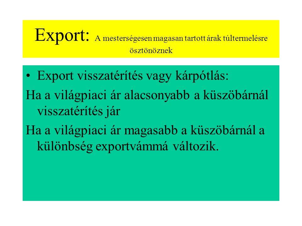 Külkereskedelem •Import küszöbár: valamivel az árelőirányzat (minimum ár) felett van.
