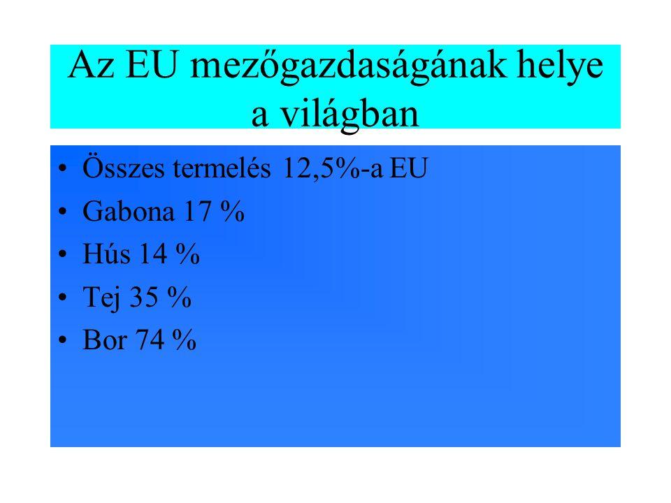 GDP része az mg. 1,5 % •Mezőgazdaság: 213 milliárd Euro •Élelmiszeripar: 572 milliárd Euro