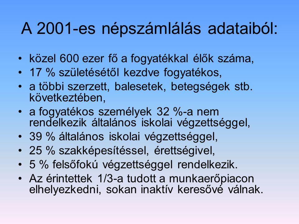 A 2001-es népszámlálás adataiból: •közel 600 ezer fő a fogyatékkal élők száma, •17 % születésétől kezdve fogyatékos, •a többi szerzett, balesetek, bet