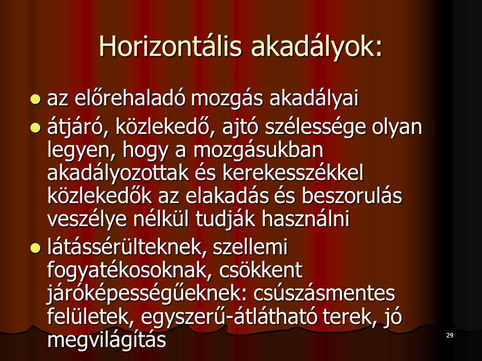 29 Horizontális akadályok:  az előrehaladó mozgás akadályai  átjáró, közlekedő, ajtó szélessége olyan legyen, hogy a mozgásukban akadályozottak és k