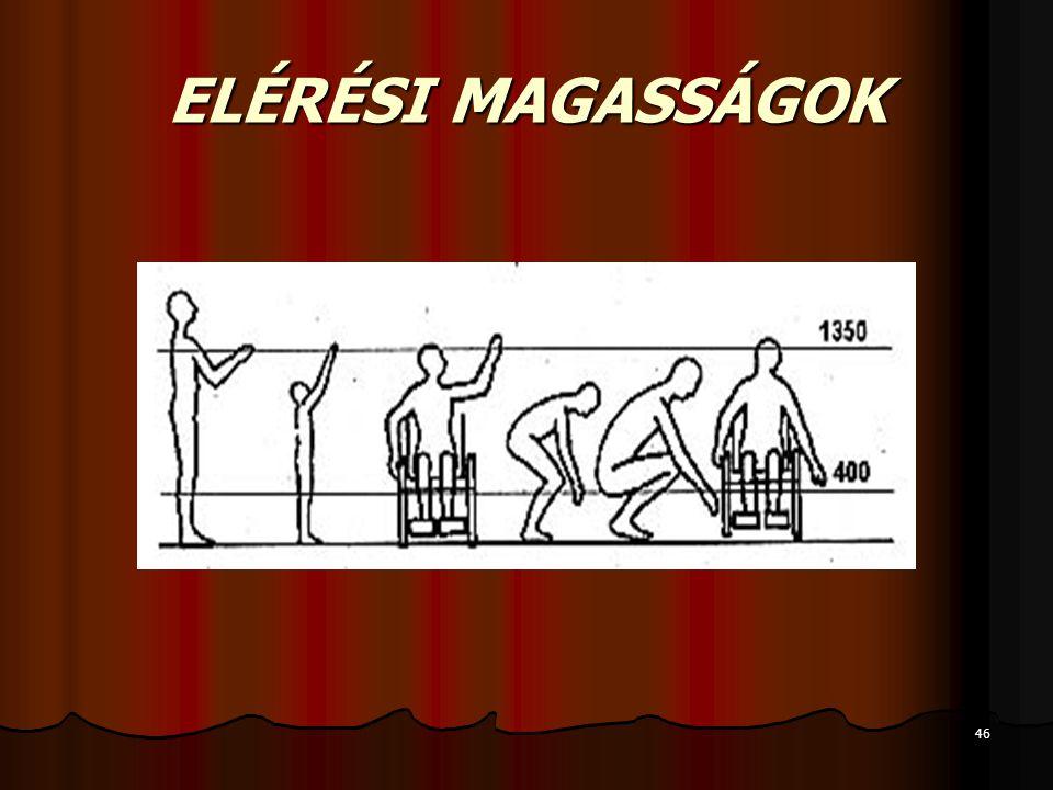46 ELÉRÉSI MAGASSÁGOK