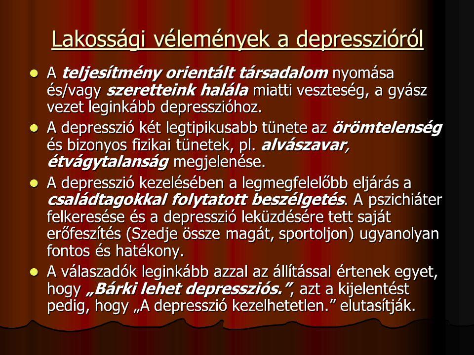 Lakossági vélemények a depresszióról  A teljesítmény orientált társadalom nyomása és/vagy szeretteink halála miatti veszteség, a gyász vezet leginkább depresszióhoz.