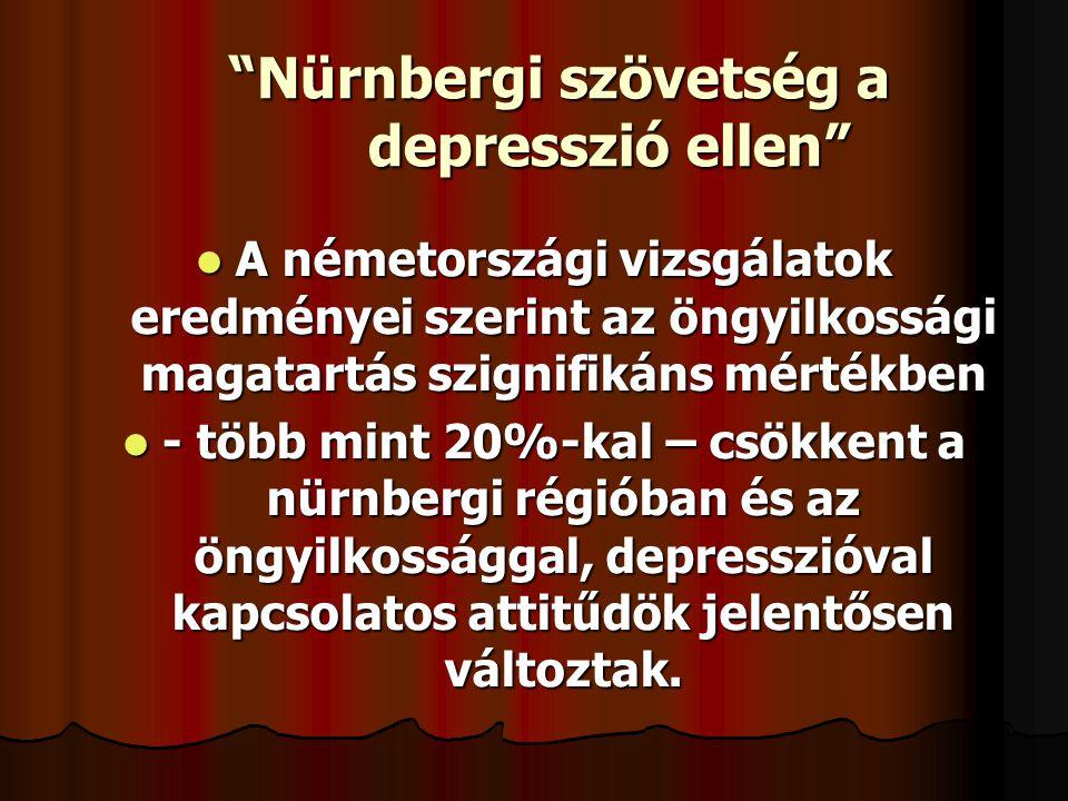 Nürnbergi szövetség a depresszió ellen  A németországi vizsgálatok eredményei szerint az öngyilkossági magatartás szignifikáns mértékben  - több mint 20%-kal – csökkent a nürnbergi régióban és az öngyilkossággal, depresszióval kapcsolatos attitűdök jelentősen változtak.