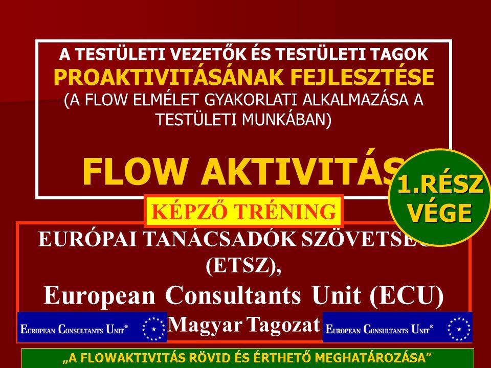 """A TESTÜLETI VEZETŐK ÉS TESTÜLETI TAGOK PROAKTIVITÁSÁNAK FEJLESZTÉSE (A FLOW ELMÉLET GYAKORLATI ALKALMAZÁSA A TESTÜLETI MUNKÁBAN) FLOW AKTIVITÁS EURÓPAI TANÁCSADÓK SZÖVETSÉGE (ETSZ), European Consultants Unit (ECU) Magyar Tagozat KÉPZŐ TRÉNING 1.RÉSZ VÉGE """"A FLOWAKTIVITÁS RÖVID ÉS ÉRTHETŐ MEGHATÁROZÁSA"""