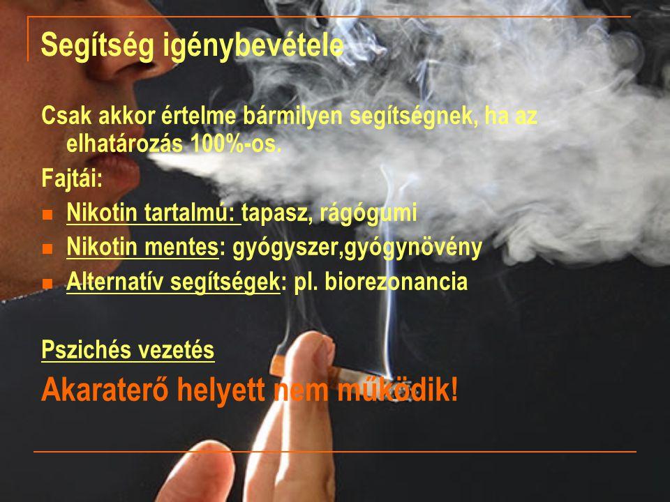 Segítség igénybevétele Csak akkor értelme bármilyen segítségnek, ha az elhatározás 100%-os. Fajtái:  Nikotin tartalmú: tapasz, rágógumi  Nikotin men
