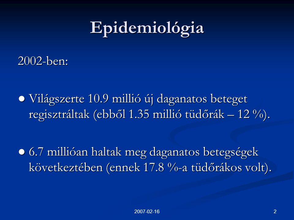 132007-02-16 Etiológia  Levegőszennyeződés (kipufogó gázok, radio izotóp szennyeződések, ipar telepek melletti inhalatív karcinogének)  Ionizáló sugárzás  Foglalkozási inhalatív karcinogének  Táplálkozás (védőfaktorok: béta-karotin, nyers gyümölcs és zöldség, emelkedett zsírtartalmú diéta)  Tbc, egyéb betegségek (gyakori tüdőinfekciók, COPD, fibrosis, sarcoidosis stb.)  Genetikai tényezők.