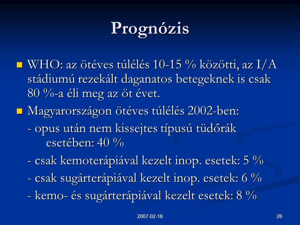 282007-02-16 Prognózis  WHO: az ötéves túlélés 10-15 % közötti, az I/A stádiumú rezekált daganatos betegeknek is csak 80 %-a éli meg az öt évet.