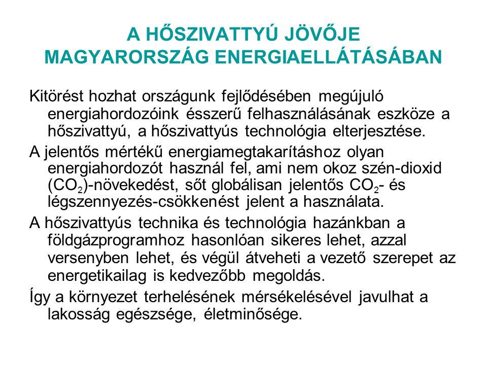 A HŐSZIVATTYÚ JÖVŐJE MAGYARORSZÁG ENERGIAELLÁTÁSÁBAN Kitörést hozhat országunk fejlődésében megújuló energiahordozóink ésszerű felhasználásának eszköz