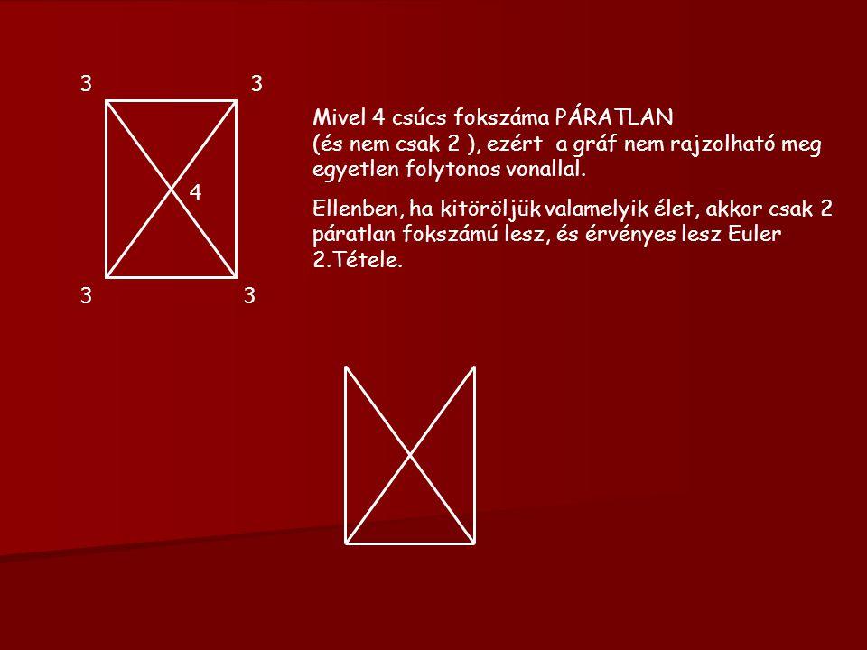 33 33 4 Mivel 4 csúcs fokszáma PÁRATLAN (és nem csak 2 ), ezért a gráf nem rajzolható meg egyetlen folytonos vonallal.