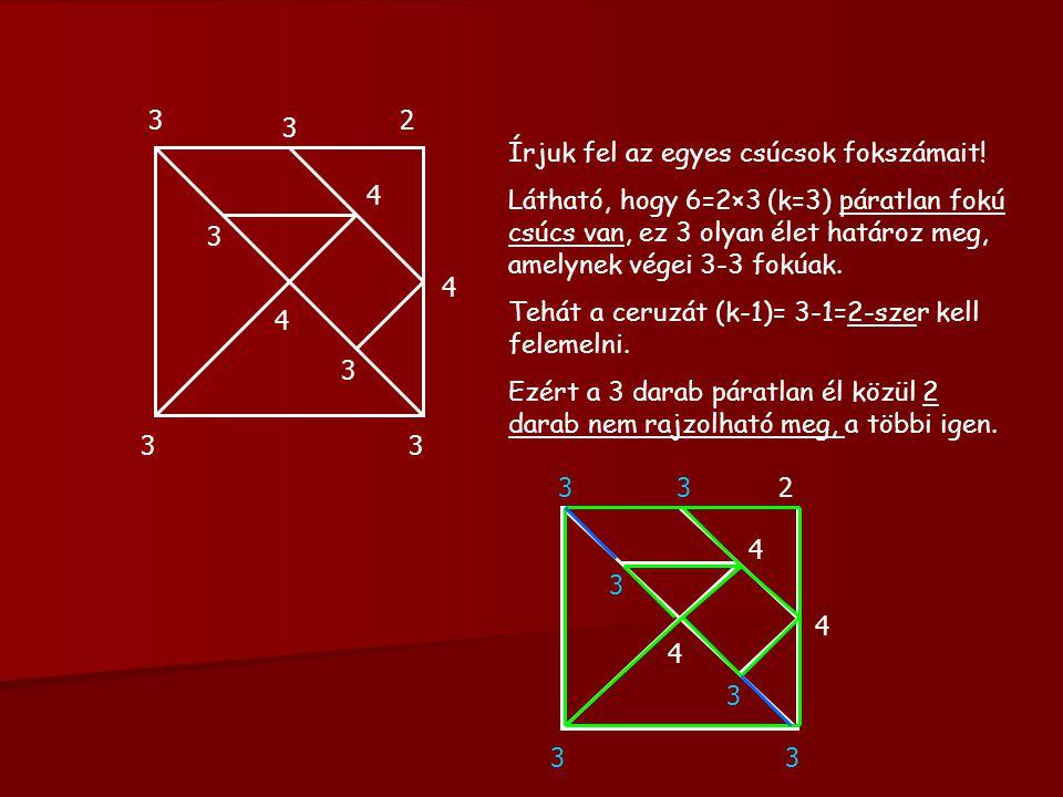33 23 4 3 4 3 4 3 Írjuk fel az egyes csúcsok fokszámait.
