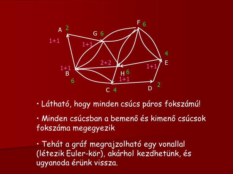 A B C D E F G H 2 6 6 4 2 4 6 6 • Látható, hogy minden csúcs páros fokszámú.