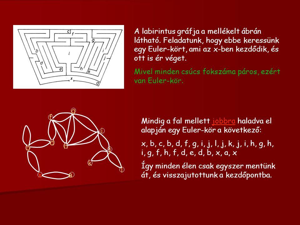 A labirintus gráfja a mellékelt ábrán látható.