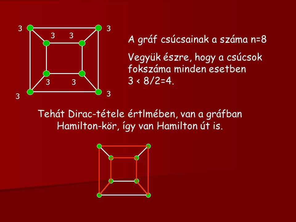 A gráf csúcsainak a száma n=8 Vegyük észre, hogy a csúcsok fokszáma minden esetben 3 < 8/2=4.