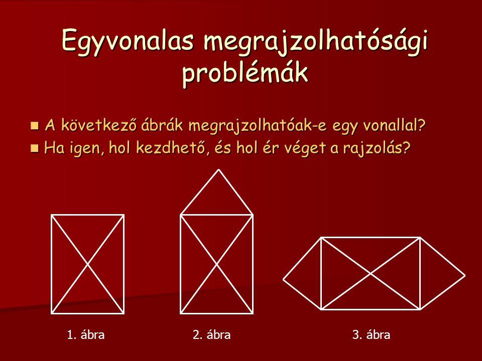 Egyvonalas megrajzolhatósági problémák  A A A A következő ábrák megrajzolhatóak-e egy vonallal.