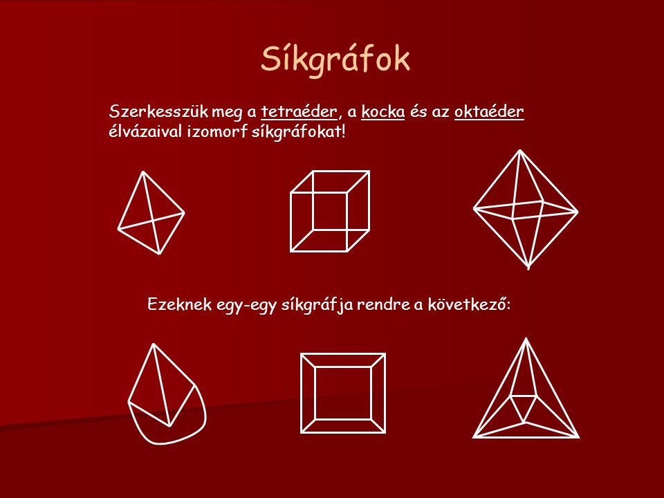 Síkgráfok Szerkesszük meg a tetraéder, a kocka és az oktaéder élvázaival izomorf síkgráfokat.