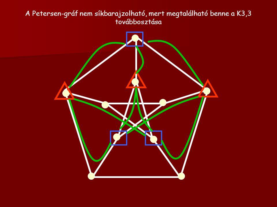 A Petersen-gráf nem síkbarajzolható, mert megtalálható benne a K3,3 továbbosztása