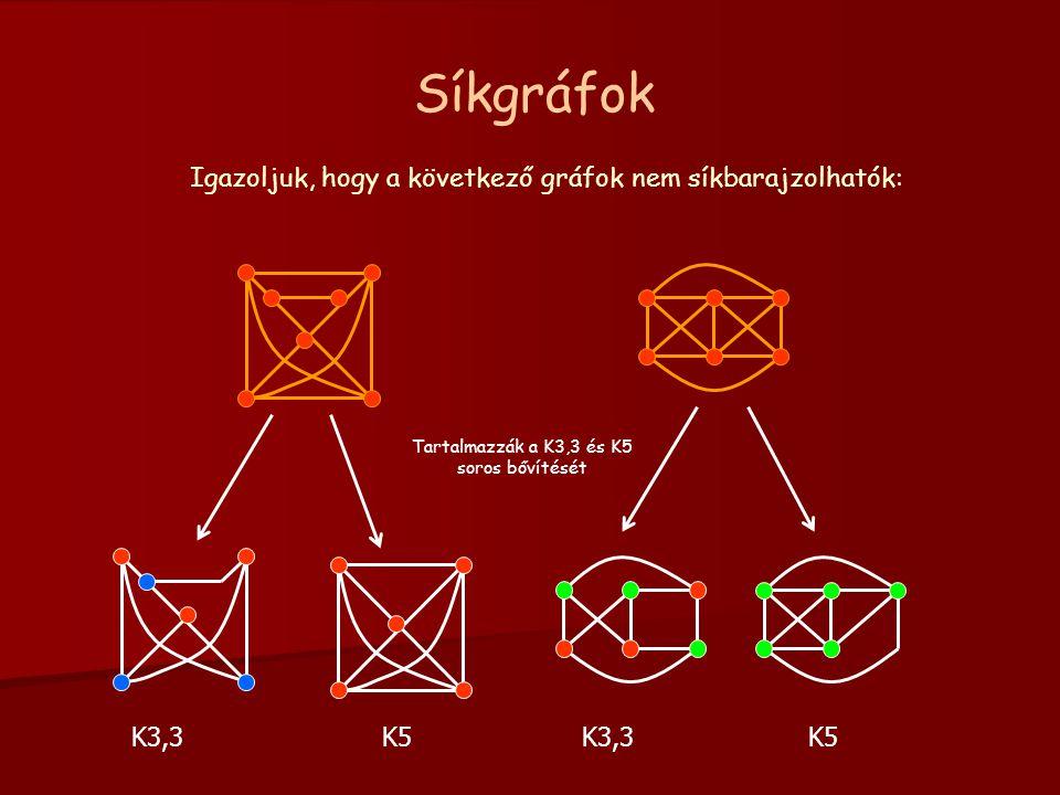Síkgráfok Igazoljuk, hogy a következő gráfok nem síkbarajzolhatók: K5K3,3K5 Tartalmazzák a K3,3 és K5 soros bővítését
