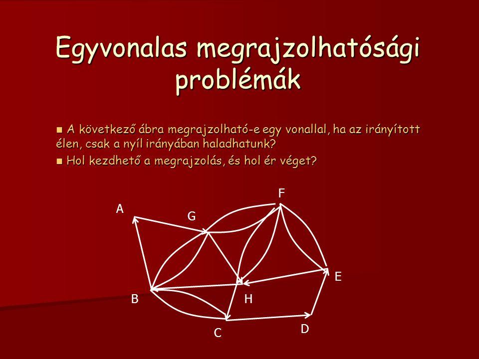 Síkgráfok Könnyen látható, hogy két házat összekötve egymással és két kúttal, a síkot legalább 3 részre osztják (legyenek I, II, III).