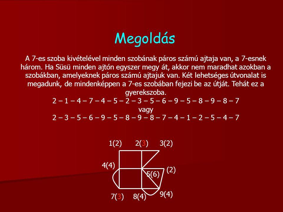 Megoldás A 7-es szoba kivételével minden szobának páros számú ajtaja van, a 7-esnek három.