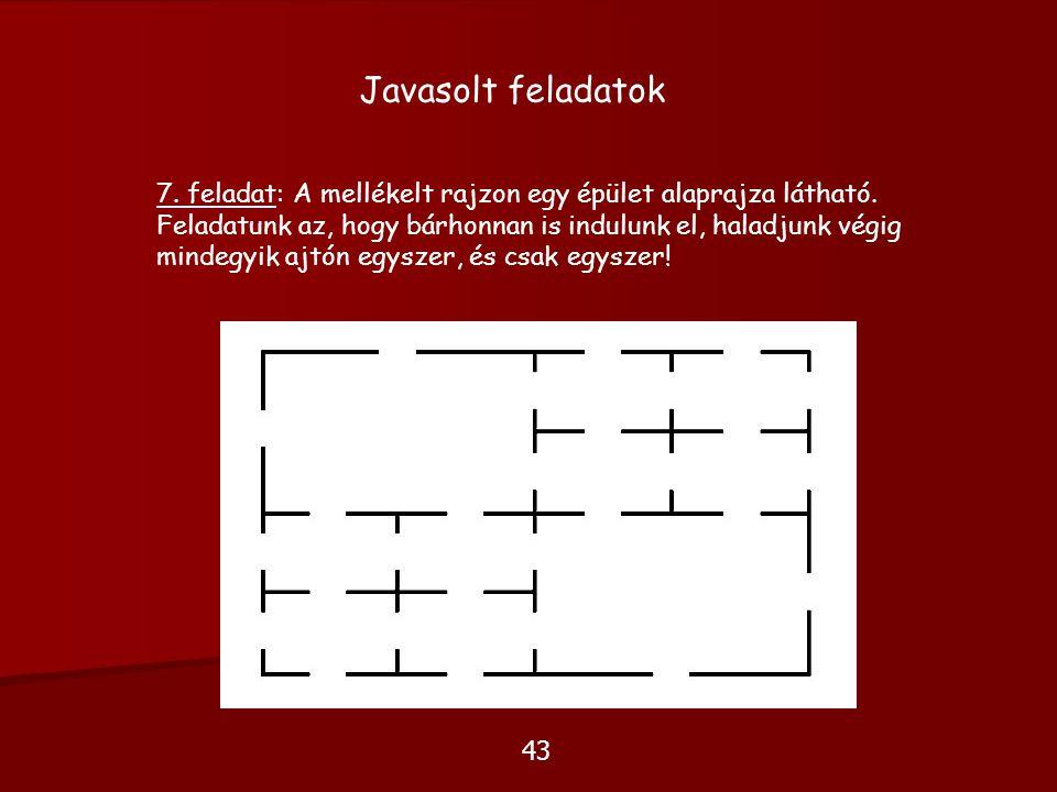 Javasolt feladatok 7.feladat: A mellékelt rajzon egy épület alaprajza látható.