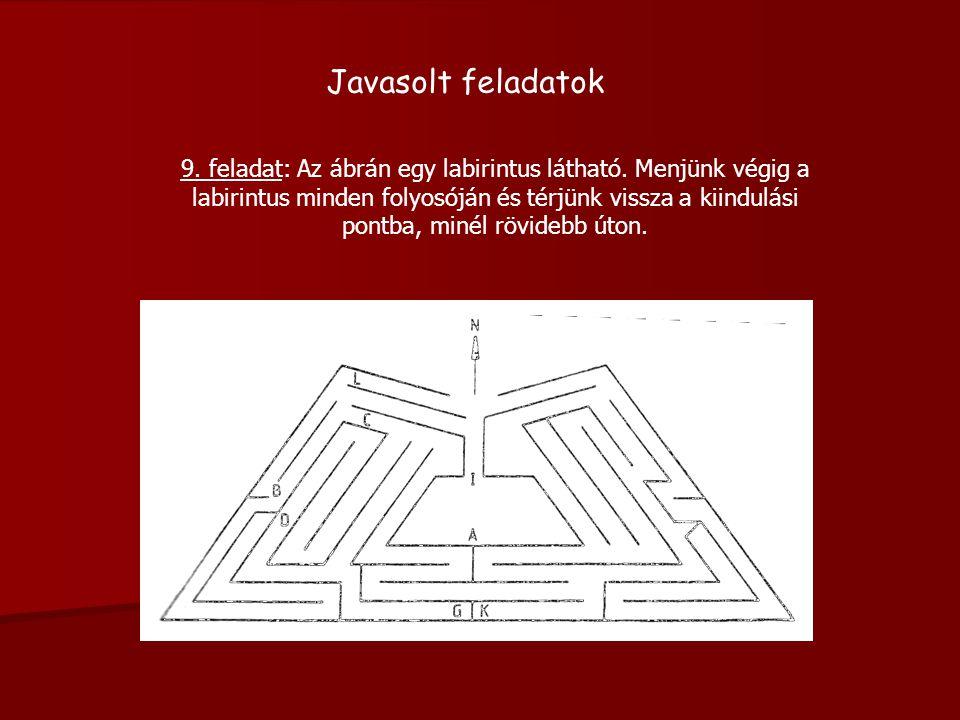 Javasolt feladatok 9.feladat: Az ábrán egy labirintus látható.